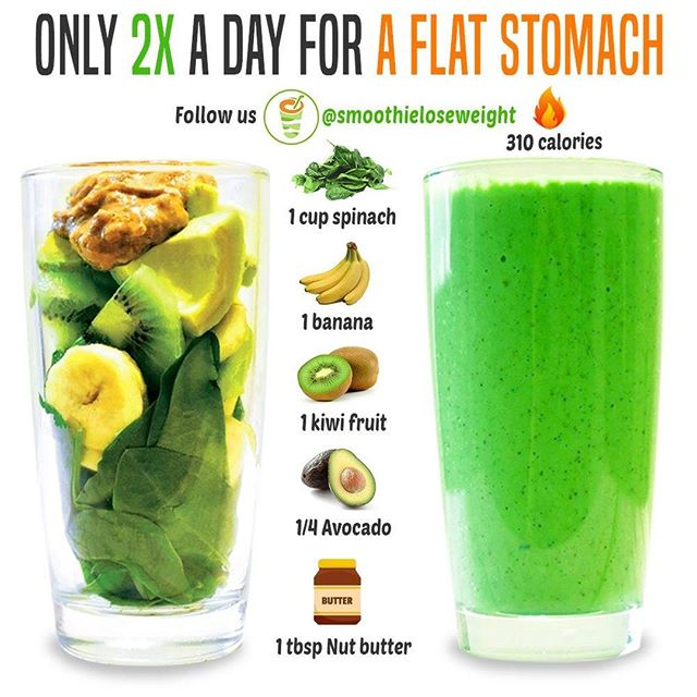 21 Day Vegan Smoothie Diet Challenge For A Flat Stomach Conveganence